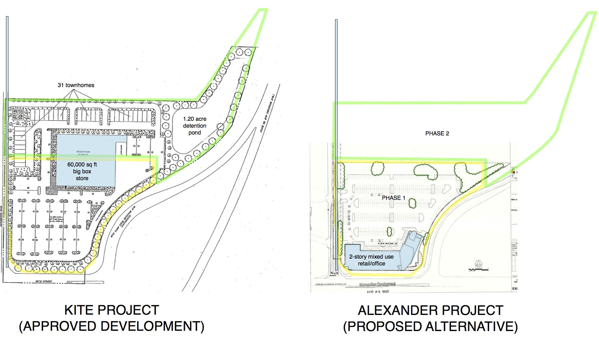 Haverstick-Kite-Alexander-Indianapolis